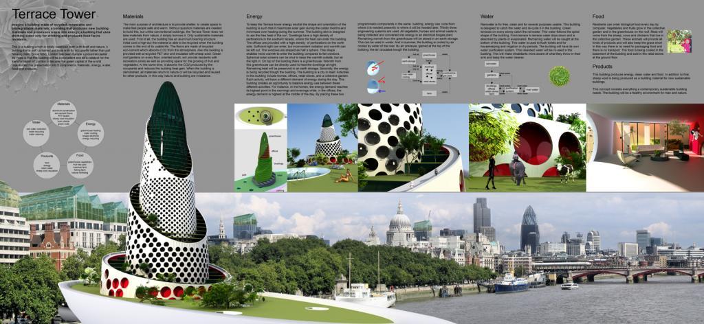 Architectuurprijsvraag zelfvoorzienend gebouw